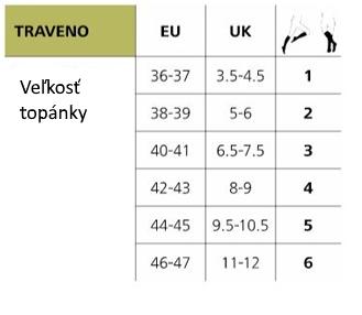 Cestovné lýtkové ponožky Traveno veľkostná tabuľka