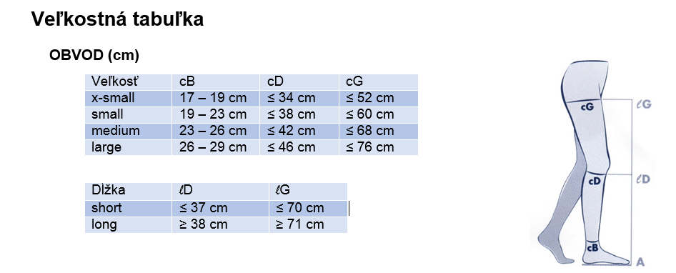 Anti-embolické kompresívne pančuchy Thrombo veľkostná tabuľka